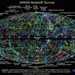 این تصویری است از ۵۰ هزار کهکشان که ما را دربرگرفته. این شمار کهکشان به وسیله دو تلسکوب با نور مادون قرمز به صورت سه بعدی تشخیص و عکس برداری شده است. کهکشان ما که در میان کهکشان ها جای گرفته، برای رسیدن به انتهای این مجموعه کهکشان ها، ۳۸۰ میلیون سال نوری فاصله و راه است. هرنقطه در این نقشه نمایانگر یک کهکشان می باشد. نقاط آبی رنگ کهکشان های نزدیک تر، و نقاط قرمز، کهکشان های دورتر را نشان می دهد.