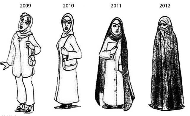 ومضعیت  زنان با بیشتر اسلامی شدن  ایران در این تصویر نشان داده شده. نهایت اسلامی شدن کامل ایران، عربستان سعودی است که عده ای مفتخور شکمباره برای خود حرمسرا تشکیل داده، و کشور را ارث پدری خود بدانند و هرگونه که بخواهند به غارت آن پردازند.