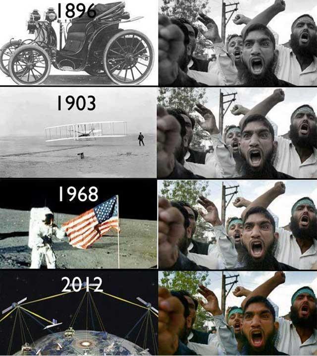 وقتی یک تصویر بیش از هزاران کلمه حرف دارد!، مقایسه پیشرفت دانش و تکنولوژی در کشورهای پیشرفته جهان با وضعیت گذشته و حال کشورهای اسلامی و اثباتی بر اینکه آزادی بیان اولین قدم به سوی جهانی متمدن است.