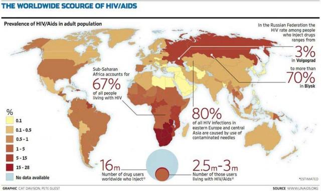 این نقشه پراکندگی بیماری ایدز در جهان را نشان می دهد. بدیهی است هرکجا بهداشت کمتر، بیسوادی و خرافات بیشتر باشد، رواج این بیماری افزون تر است.