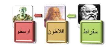 سقراط، افلاطون و ارسطو نخستین آموزگاران تاریخند.
